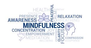 Mindfulness and meditation tag cloud. Mindfulness, meditation and awareness tag cloud with icons and concepts stock illustration