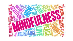 Mindfulness Word Cloud royalty free illustration