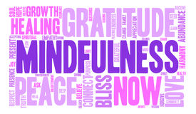 Mindfulness Word Cloud Royalty Free Stock Image