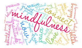 Mindfulness Word Cloud Royalty Free Stock Photography