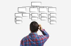 mindmap概念,看阶层,组织的管理的计划商人 库存例证