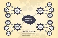 Mindmap突发的灵感infographic齿轮的概念 库存照片