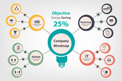 Mindmap brainstorm the idea concept infographic Royalty Free Stock Images
