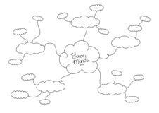 Mindmap, hand drawn scheme infographic design Stock Photos
