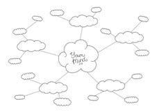 Mindmap, hand drawn scheme infographic design Stock Image