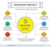 Mindmap, scheme infographic design concept Royalty Free Stock Photos