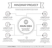 Mindmap, scheme infographic design concept Royalty Free Stock Image