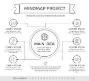 Mindmap, scheme infographic design concept Royalty Free Stock Image