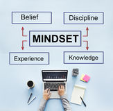 Mindset Belief Discipline Experience Knowledge Concept.  Stock Photo