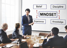 Mindset Belief Discipline Experience Knowledge Concept Stock Photo