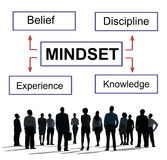 Mindset Belief Discipline Experience Knowledge Concept Royalty Free Stock Photo