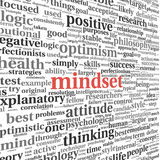 Mindset concept in tag cloud. Mindset concept in word tag cloud Stock Photo
