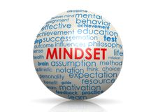 Mindset sphere Royalty Free Stock Photos