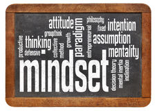 Mindset word cloud. On a vintage blackboard isolated on white stock photos
