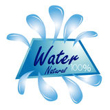 Mineral water Royalty Free Stock Photo