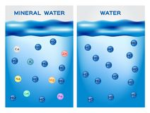 Mineral water vs normal water. On white stock illustration