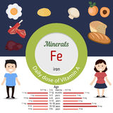 Minerals Fe infographic. Minerals Fe and vector set of minerals Fe rich foods. Healthy lifestyle and diet concept. Iron. Daily doze of minerals Fe Royalty Free Stock Photo