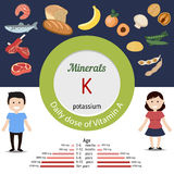 Minerals K infographic. Minerals K and vector set of minerals K rich foods. Healthy lifestyle and diet concept. Potassium. Daily doze of minerals K Stock Images