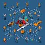 Minero People Isometric Flowchart ilustración del vector