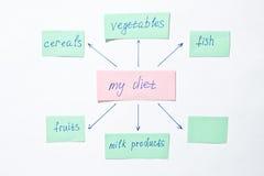 Minha dieta Fotografia de Stock Royalty Free