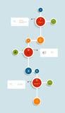 Minimaal Infographics-chronologieontwerp kan voor genummerde banners worden gebruikt werkschemalay-out, diagram, grafische of web Stock Afbeeldingen