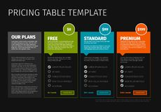 Minimalist pricing table template. Minimalist product / service pricing versions comparison table cards with description - dark version royalty free illustration