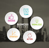 Minimalistic business schema diagram Royalty Free Stock Photo