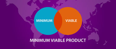 Minimum viable product MVP circle intersection diagram process Stock Photography