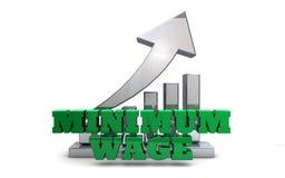 Minimumloon Stock Fotografie