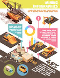 Mining Industry Infographic Poster vector illustration