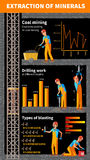 Mining Industry Infographic Template Stock Photo
