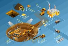 Mining Infographic Set Royalty Free Stock Image