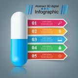 Minnestavlapreventivpiller, infographic farmakologi royaltyfri illustrationer