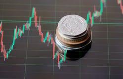 Minnestavlaskärm med grafen och bunten av brittiska mynt Arkivfoto
