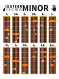 Minor chords chart for guitar with fingers position Stock Photos