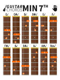 Minor seventh chords chart for guitar with fingers position. Basic colorful minor seventh chords chart for guitar with fingers position Stock Photos