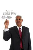 Minority Businessman Planning Retirement Royalty Free Stock Photography