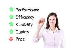 Minskade priset för affärskvinnan jämför det handstil med ökande kvalitet, pålitlighet, effektivitet, kapacitet Isolerat på vit royaltyfri bild