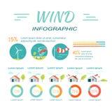 Minsta mellersta omfattande extrem katastrofal vind stock illustrationer