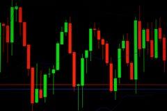 Mirez le diagramme de graphique de bâton avec l'indicateur montrant le point à la hausse ou Images stock
