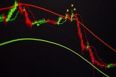 Mirez le diagramme de graphique de bâton avec l'indicateur montrant le point à la hausse ou photographie stock libre de droits