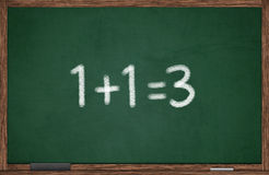Miscalculation. Concept with numbers on chalkboard Royalty Free Stock Images