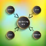 Mischungsmodell des Marketings 4P - Preis, Produkt, Förderung und Platz Stockfotografie