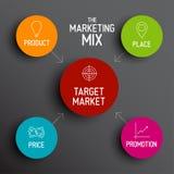 Mischungsmodell des Marketings 4P - Preis, Produkt, Förderung, Platz Stockfotografie