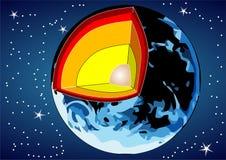 Mise en couches de la terre illustration libre de droits