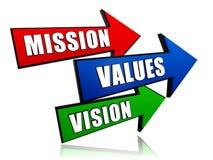 Misión, valores, visión en flechas Foto de archivo libre de regalías
