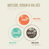 Missão do Grunge, visão e esquema sujos Infograph do diagrama dos valores Fotos de Stock