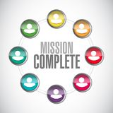 Mission complete connections sign concept. Illustration design graphic over white Stock Image