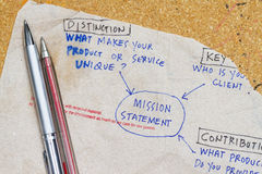 Mission statement. Sketch on a napkin abstract Royalty Free Stock Photo