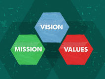 Mission, Values, Vision In Grunge Flat Design Hexagons Royalty Free Stock Photo